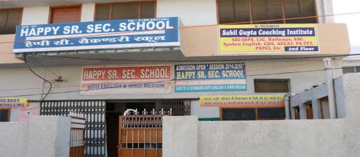 Sahil Gupta Coaching Institute
